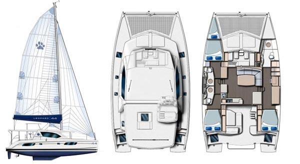 Second Star Catamaran | Catamaran Rentals Florida | Florida